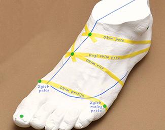 Tačke merenja stopala